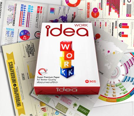 กระดาษถ่ายเอกสาร A4 80G Idea Work