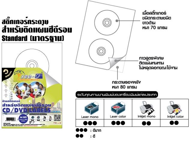 สติ๊กเกอร์กระดาษขาวด้าน SEE-D ติดแผ่นซีดีรอม Standard